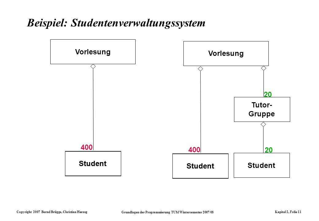 Copyright 2007 Bernd Brügge, Christian Herzog Grundlagen der Programmierung TUM Wintersemester 2007/08 Kapitel 2, Folie 11 Beispiel: Studentenverwaltu