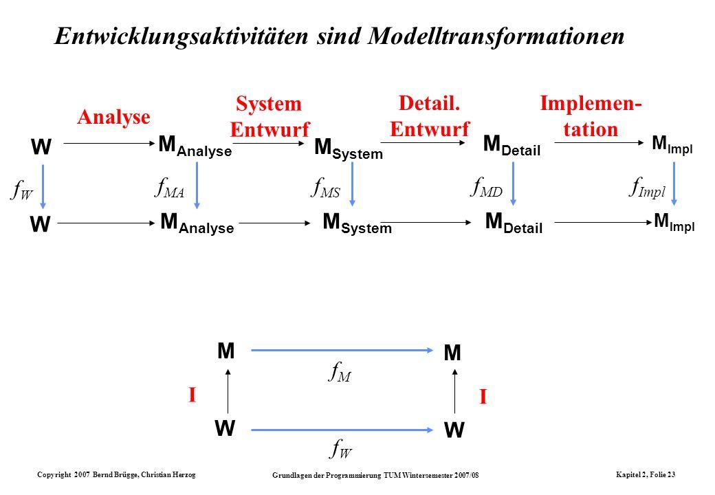 Copyright 2007 Bernd Brügge, Christian Herzog Grundlagen der Programmierung TUM Wintersemester 2007/08 Kapitel 2, Folie 23 Entwicklungsaktivitäten sin