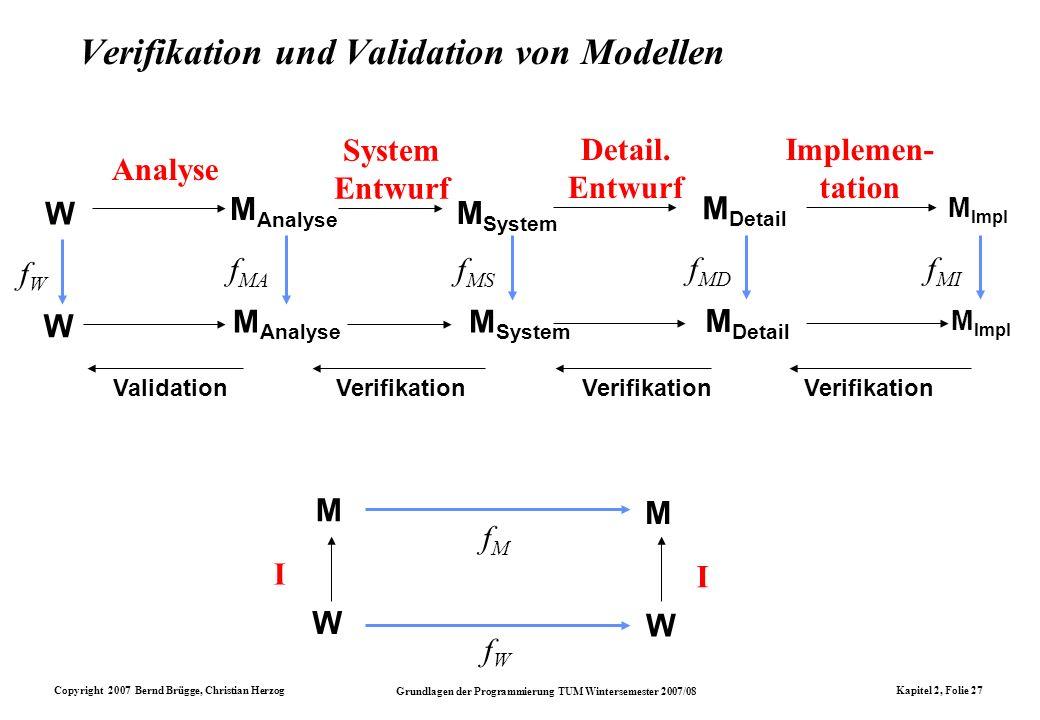 Copyright 2007 Bernd Brügge, Christian Herzog Grundlagen der Programmierung TUM Wintersemester 2007/08 Kapitel 2, Folie 27 Verifikation und Validation