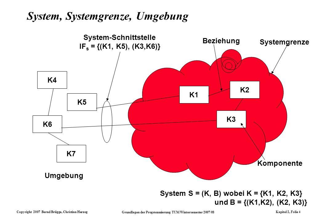 Copyright 2007 Bernd Brügge, Christian Herzog Grundlagen der Programmierung TUM Wintersemester 2007/08 Kapitel 2, Folie 4 K1 K3 K2 System S = (K, B) w