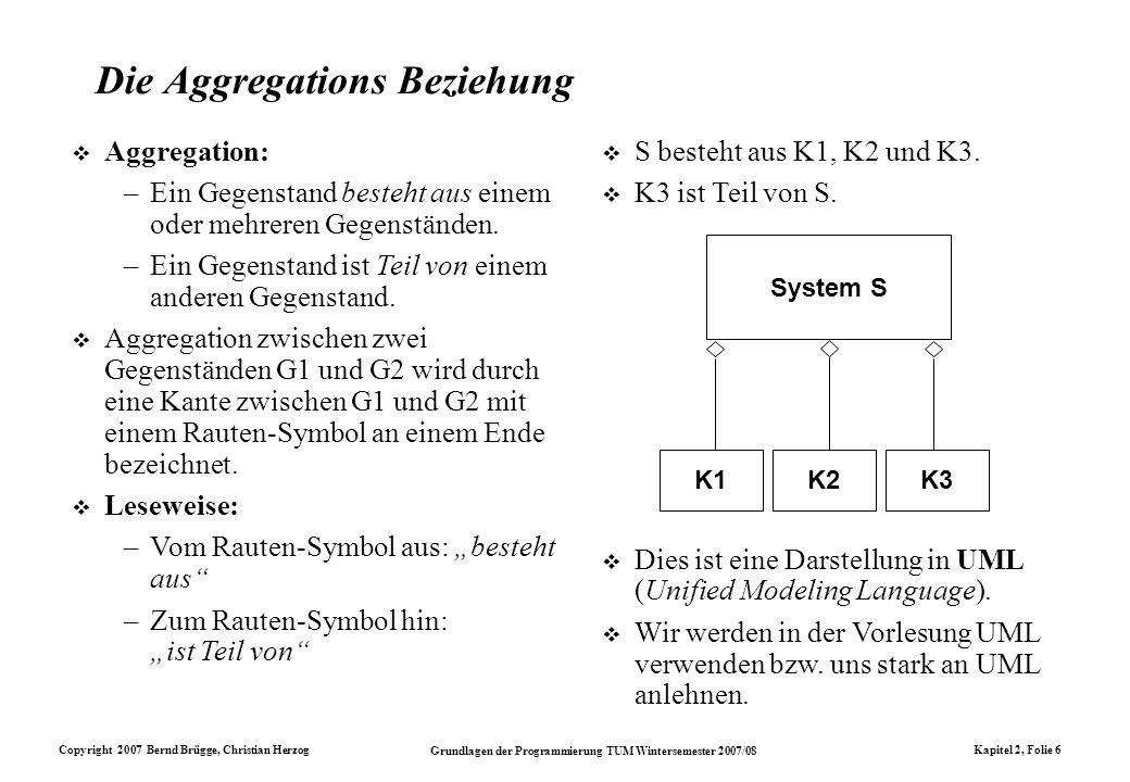Copyright 2007 Bernd Brügge, Christian Herzog Grundlagen der Programmierung TUM Wintersemester 2007/08 Kapitel 2, Folie 6 System S K1K2K3 Die Aggregat