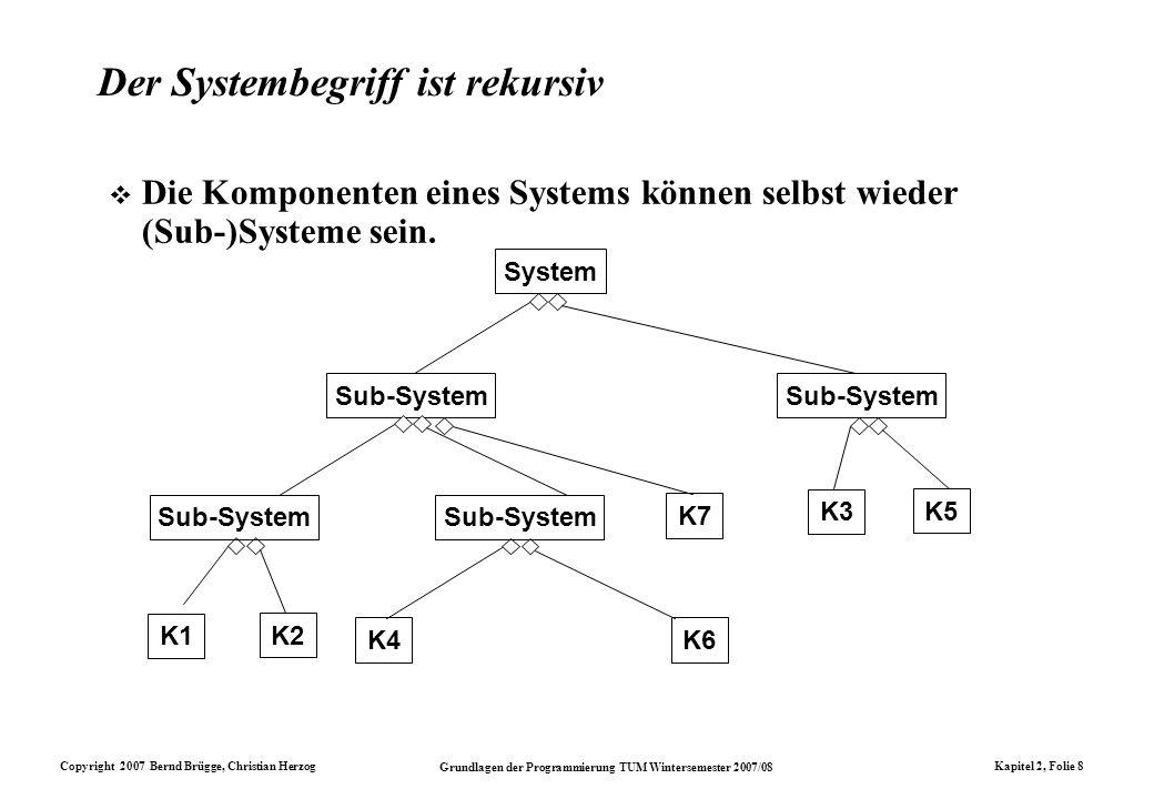 Copyright 2007 Bernd Brügge, Christian Herzog Grundlagen der Programmierung TUM Wintersemester 2007/08 Kapitel 2, Folie 8 Der Systembegriff ist rekurs