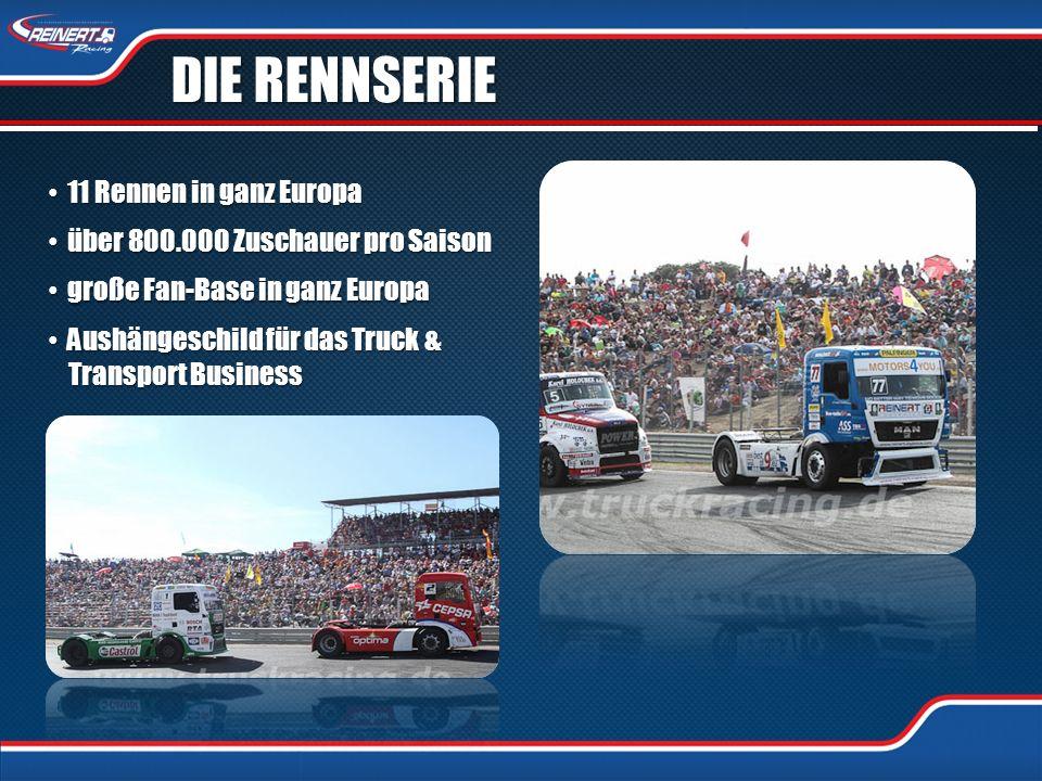 DAS TEAM & FAHRER RENÈ REINERT 2012 Einstieg in die FIA Truck Racing Europameisterschaft 2012 Einstieg in die FIA Truck Racing Europameisterschaft Ren
