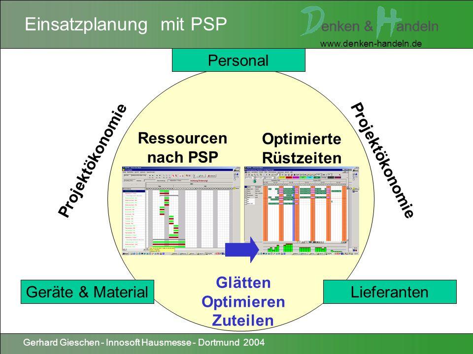 www.denken-handeln.de Gerhard Gieschen - Innosoft Hausmesse - Dortmund 2004 PSP aus Feinplanung Glätten und Optimieren PSP aus der Projektplanung Optimiert & geglättet