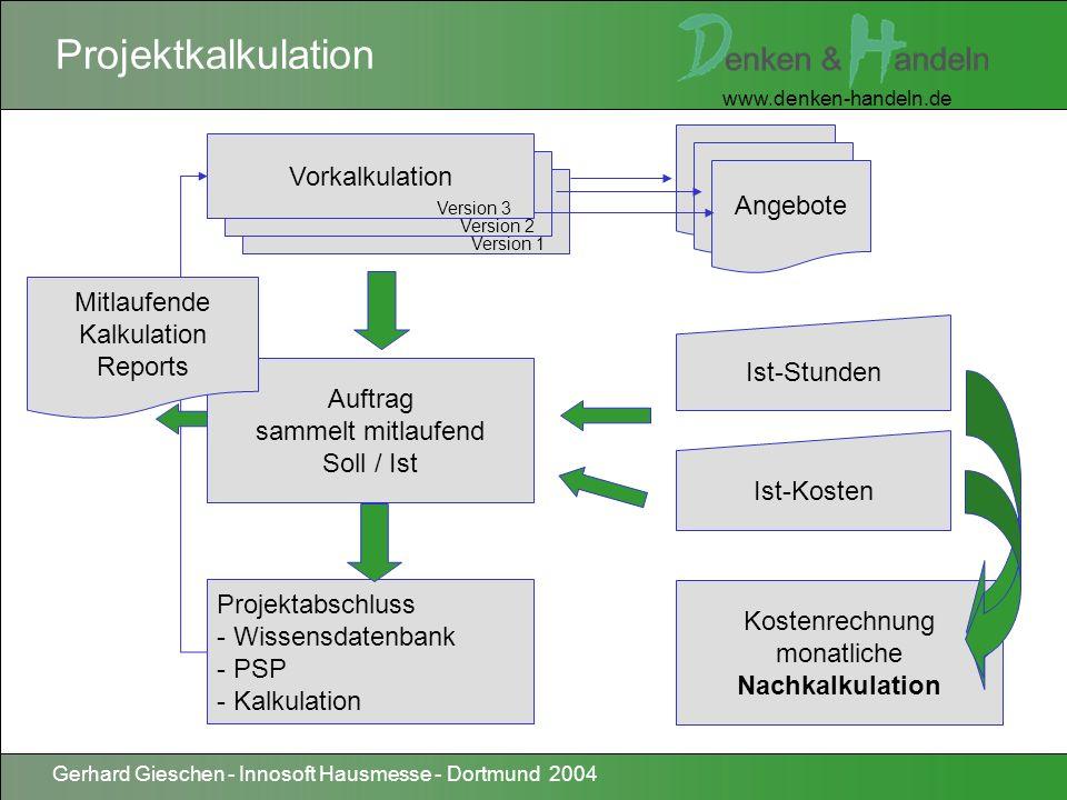 www.denken-handeln.de Gerhard Gieschen - Innosoft Hausmesse - Dortmund 2004 Teilaufgabe xy ProjektstartGegenwartGeplanter Endtermin Voraussichtlicher Endtermin Zeit Cost-to-complete Projekt-Vorausschau