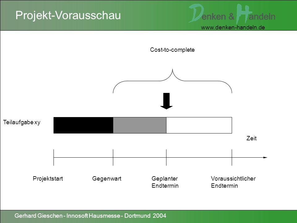 www.denken-handeln.de Gerhard Gieschen - Innosoft Hausmesse - Dortmund 2004 Der nächste Schritt Erfassung nicht mehr über Notebook, sondern per Handy.