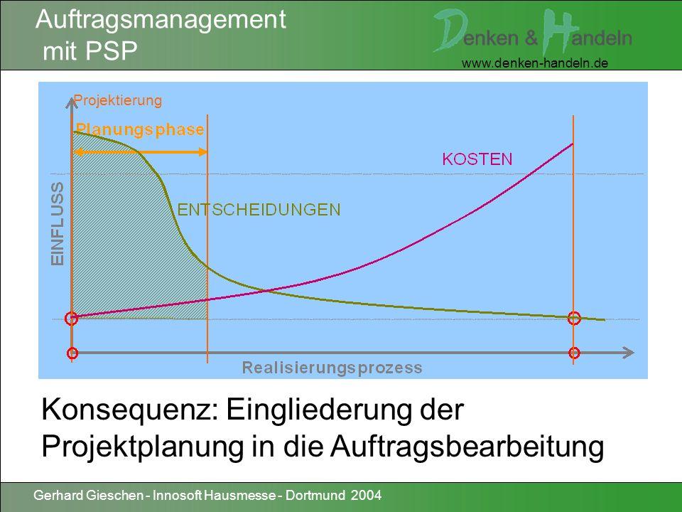 www.denken-handeln.de Gerhard Gieschen - Innosoft Hausmesse - Dortmund 2004 B G C D F E A C D F E A G D E A G D E A G D E A G D E A G D E A G Aufgaben Projekt IST PSP - Projekt-Struktur-Plan A A A B B B B C C C C Aufgaben -> Arbeitspakete M1 (A) M2 (B) Ziel Arbeitspakete -> Meilensteine SOLL Strukturieren Der Projekt-Struktur-Plan (PSP) Strategie