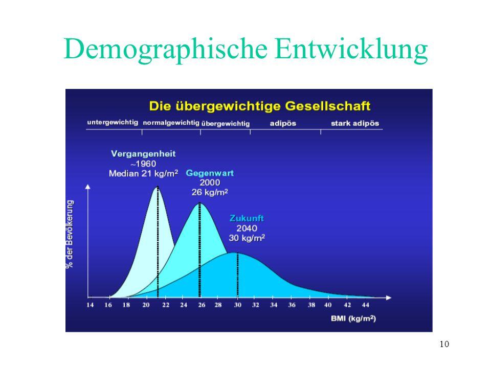 10 Demographische Entwicklung