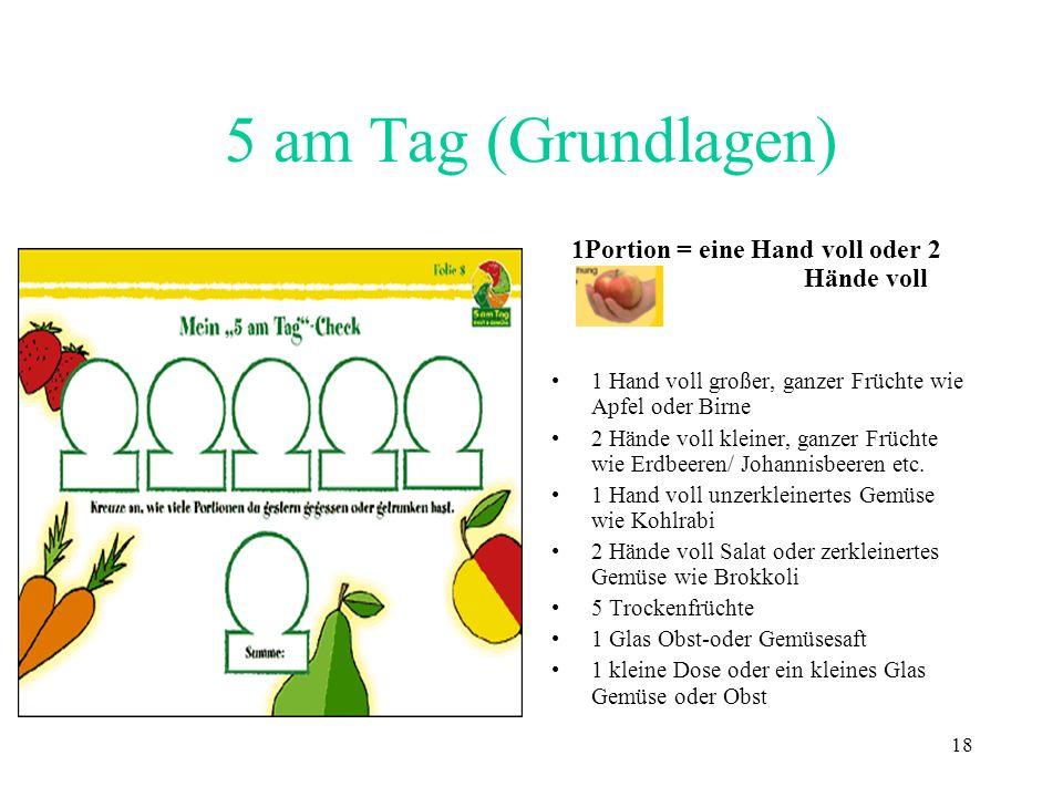 18 5 am Tag (Grundlagen) 1Portion = eine Hand voll oder 2 Hände voll 1 Hand voll großer, ganzer Früchte wie Apfel oder Birne 2 Hände voll kleiner, gan