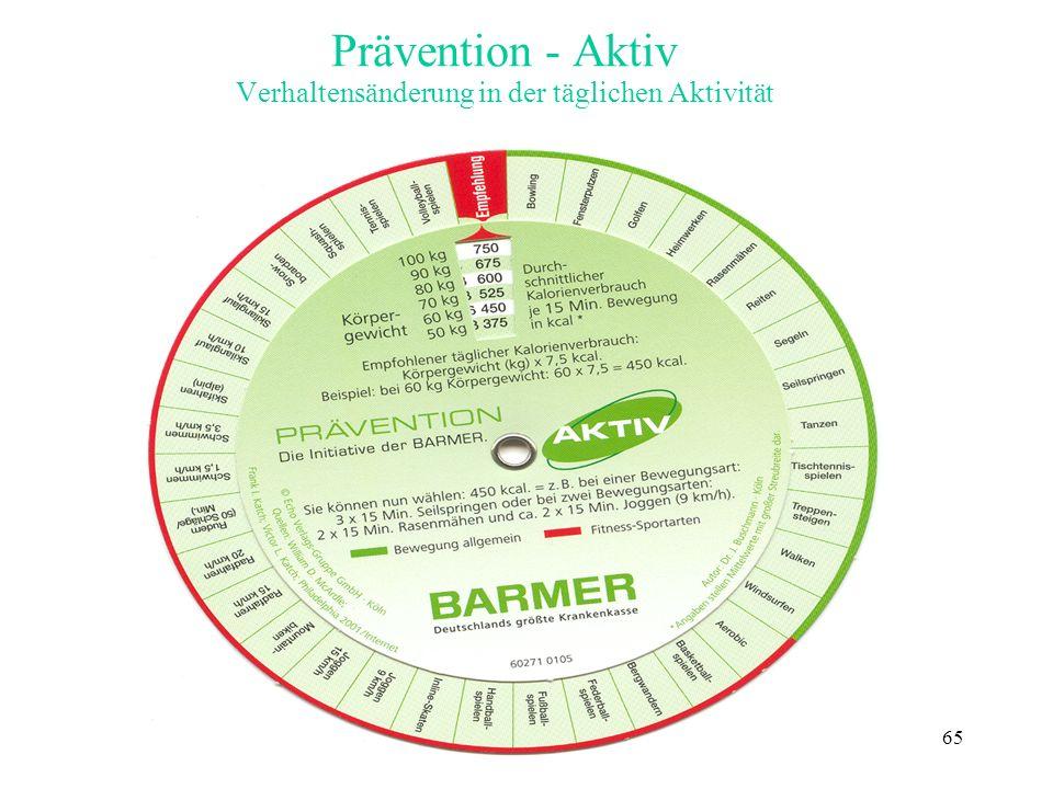 65 Prävention - Aktiv Verhaltensänderung in der täglichen Aktivität