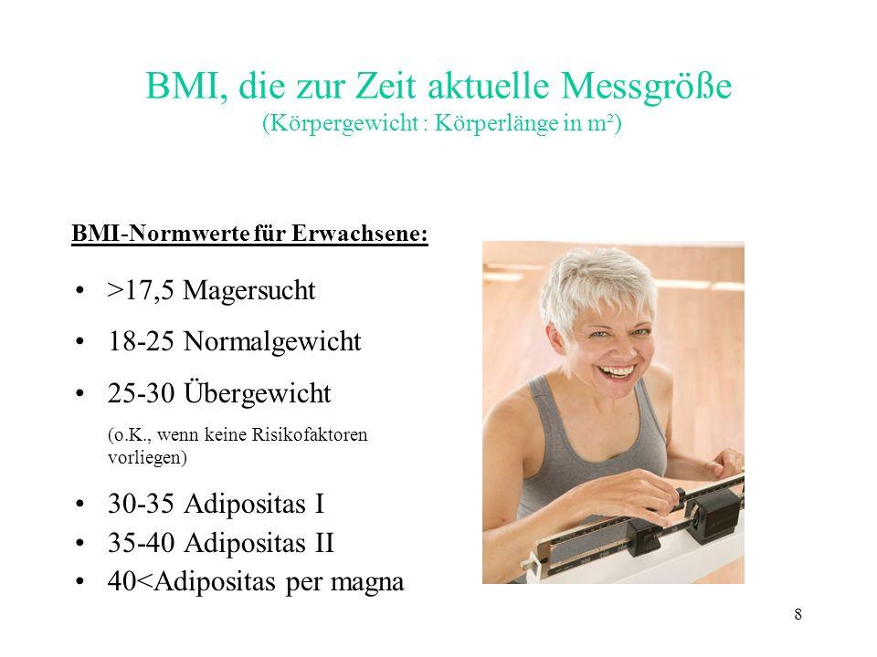8 BMI, die zur Zeit aktuelle Messgröße (Körpergewicht : Körperlänge in m²) >17,5 Magersucht 18-25 Normalgewicht 25-30 Übergewicht (o.K., wenn keine Ri