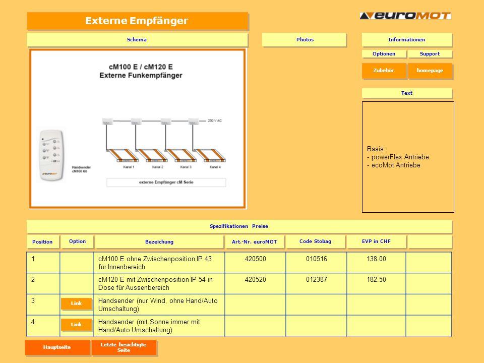 Externe Empfänger 1cM100 E ohne Zwischenposition IP 43 für Innenbereich 420500010516138.00 2cM120 E mit Zwischenposition IP 54 in Dose für Aussenberei