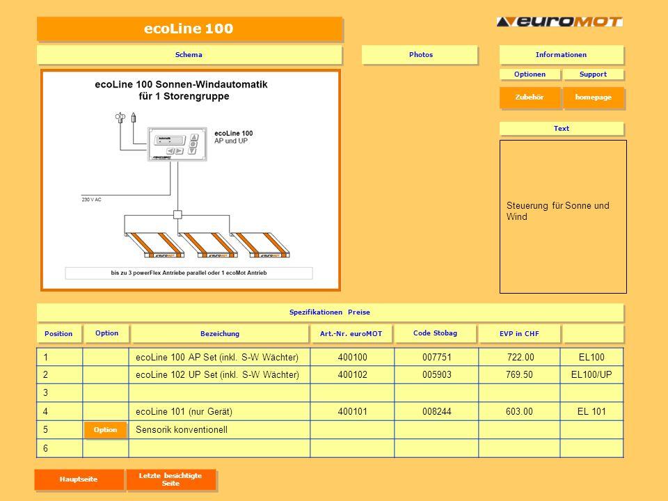 ecoLine 100 1ecoLine 100 AP Set (inkl. S-W Wächter)400100007751 722.00EL100 2ecoLine 102 UP Set (inkl. S-W Wächter)400102005903769.50EL100/UP 3 4ecoLi