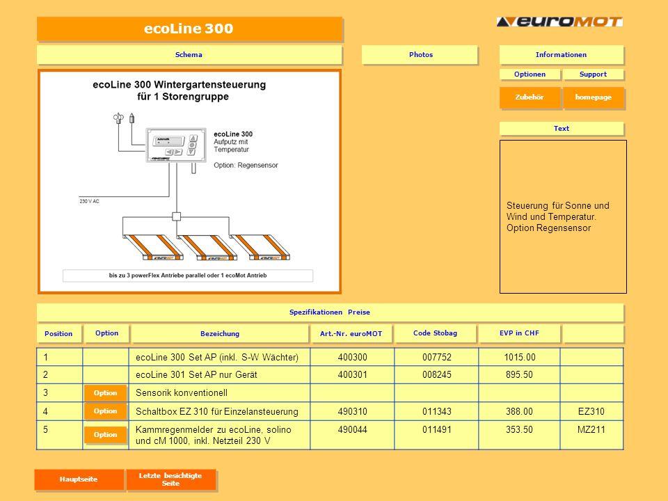 ecoLine 300 1ecoLine 300 Set AP (inkl. S-W Wächter)4003000077521015.00 2ecoLine 301 Set AP nur Gerät400301008245895.50 3Sensorik konventionell 4Schalt