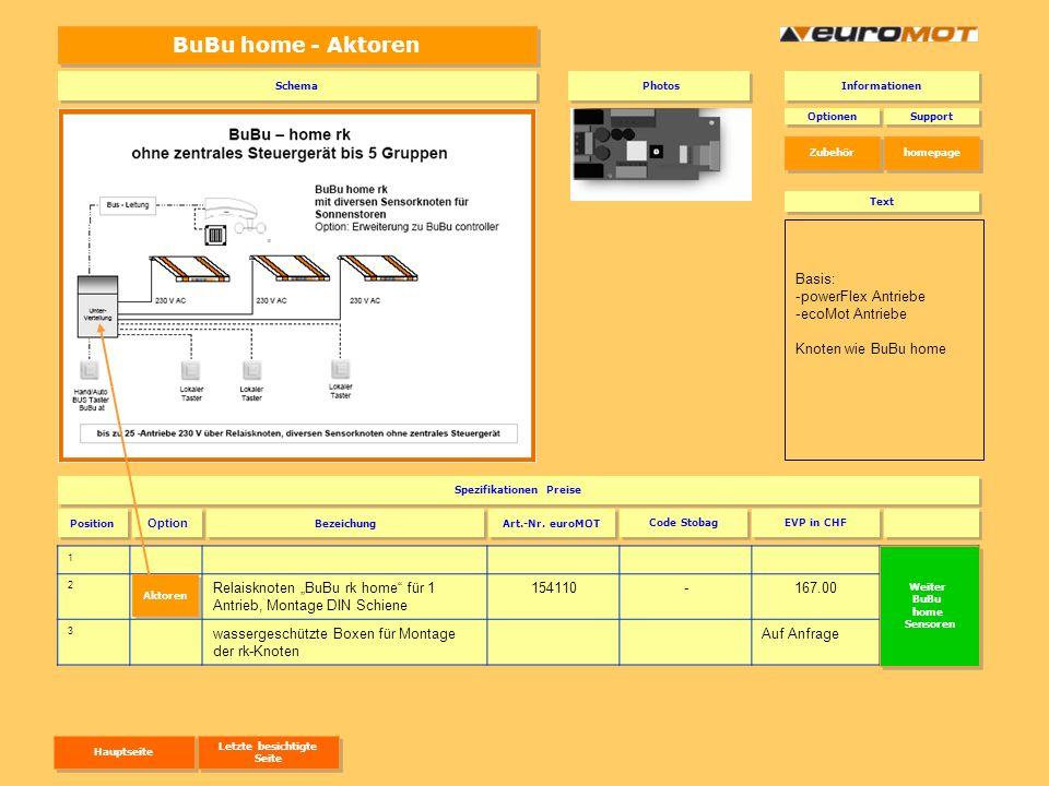 BuBu home - Aktoren 1 2 Relaisknoten BuBu rk home für 1 Antrieb, Montage DIN Schiene 154110-167.00 3 wassergeschützte Boxen für Montage der rk-Knoten