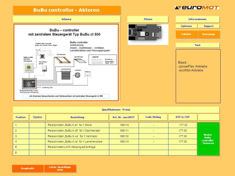 BuBu controller - Aktoren 1Relaisknoten BuBu rk st für 1 Store 155110- 177.00 2Relaisknoten BuBu rk df für 1 Dachfenster155111-177.00 3Relaisknoten Bu