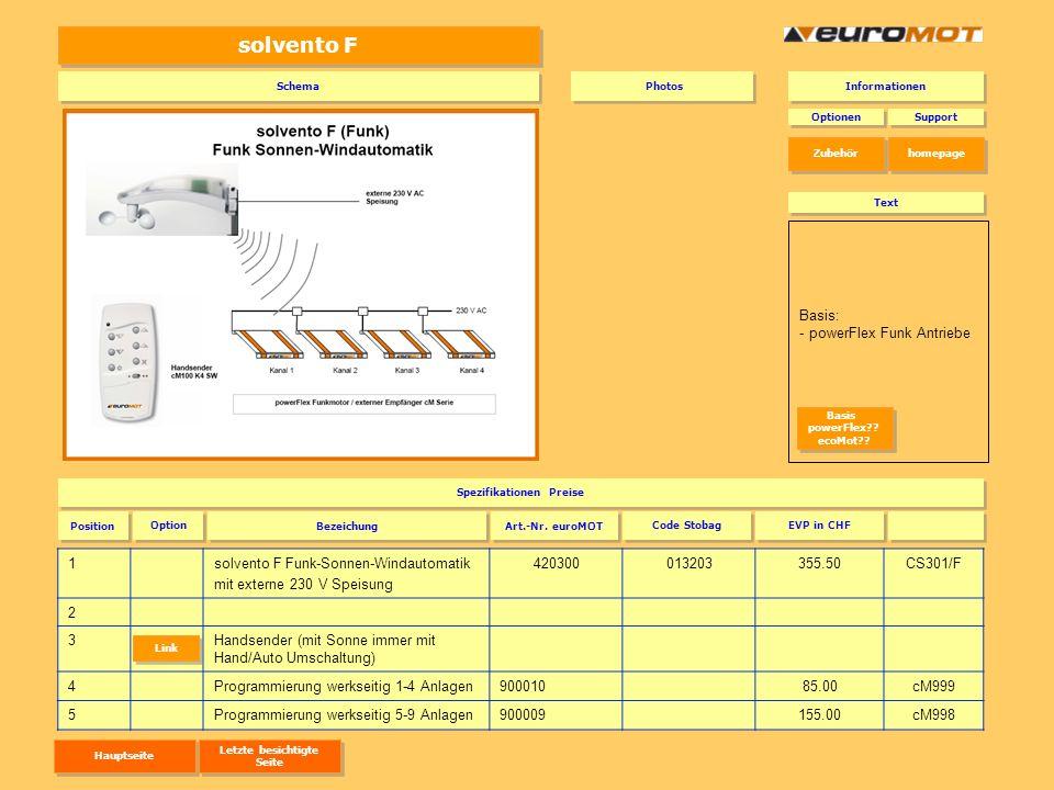 solvento F 1solvento F Funk-Sonnen-Windautomatik mit externe 230 V Speisung 420300013203355.50CS301/F 2 3Handsender (mit Sonne immer mit Hand/Auto Ums