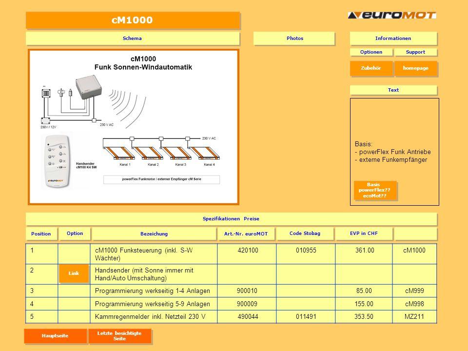 cM1002 nur Wind 1cM1002 Set Funksteuerung (für Windschutz) 420102013926 297.00cM1002 2 3Handsender 4Kammregenmelder zu ecoLine, solino und cM 1000, inkl.
