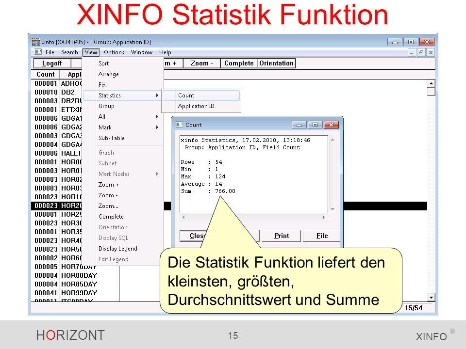 HORIZONT 15 XINFO ® XINFO Statistik Funktion Die Statistik Funktion liefert den kleinsten, größten, Durchschnittswert und Summe