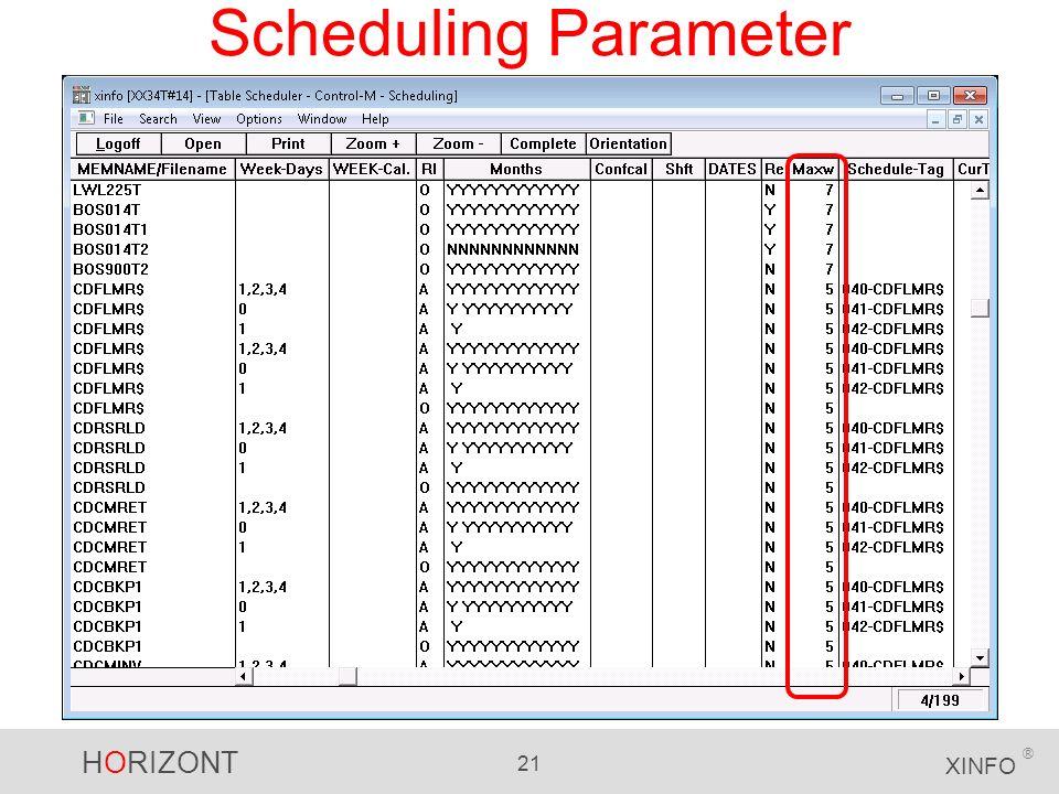HORIZONT 21 XINFO ® Scheduling Parameter