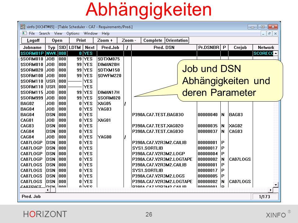 HORIZONT 26 XINFO ® Abhängigkeiten Job und DSN Abhängigkeiten und deren Parameter