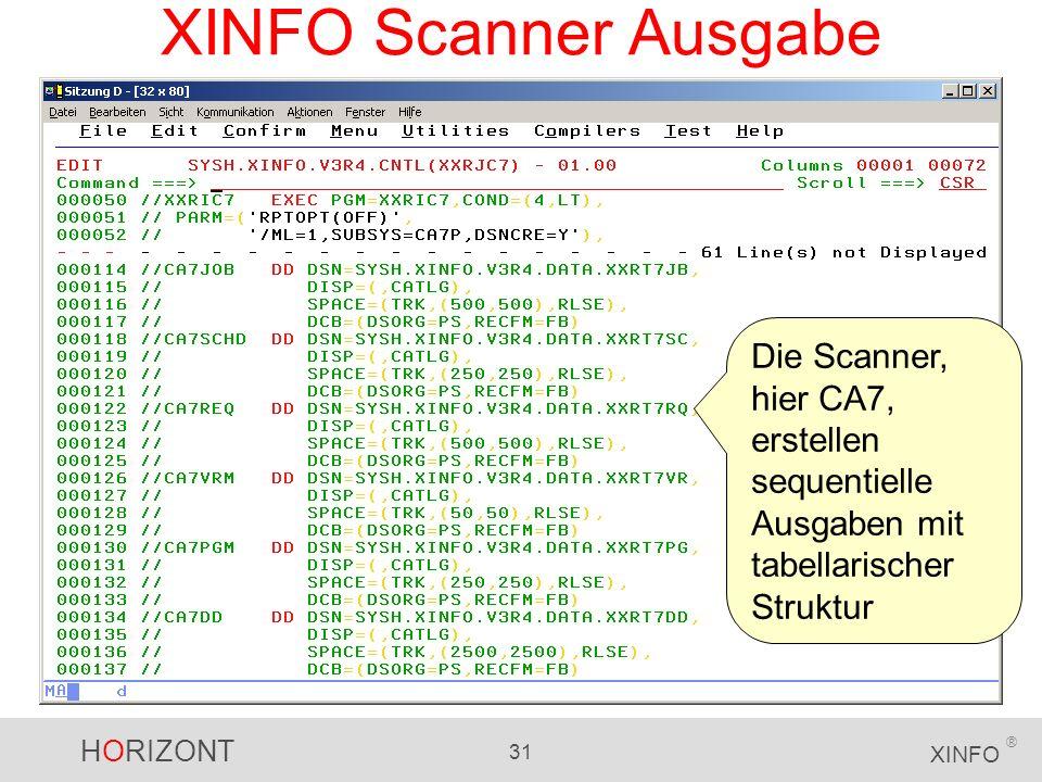 HORIZONT 31 XINFO ® XINFO Scanner Ausgabe Die Scanner, hier CA7, erstellen sequentielle Ausgaben mit tabellarischer Struktur