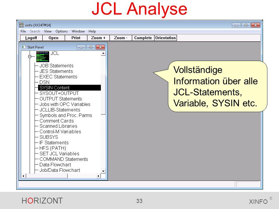 HORIZONT 33 XINFO ® JCL Analyse Vollständige Information über alle JCL-Statements, Variable, SYSIN etc.