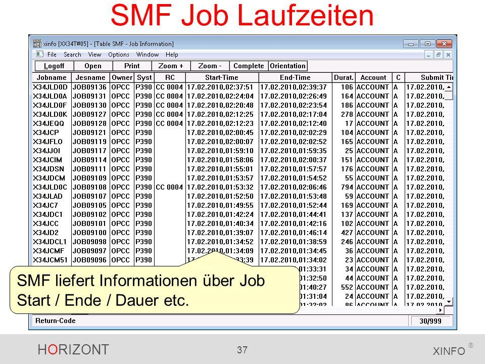 HORIZONT 37 XINFO ® SMF Job Laufzeiten SMF liefert Informationen über Job Start / Ende / Dauer etc.