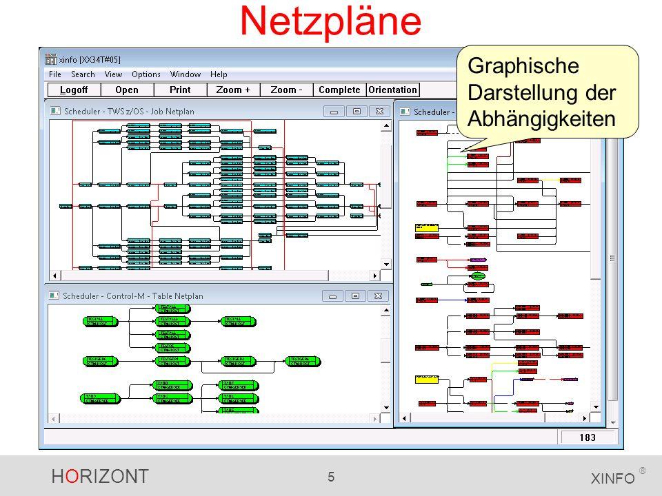 HORIZONT 5 XINFO ® Netzpläne Graphische Darstellung der Abhängigkeiten