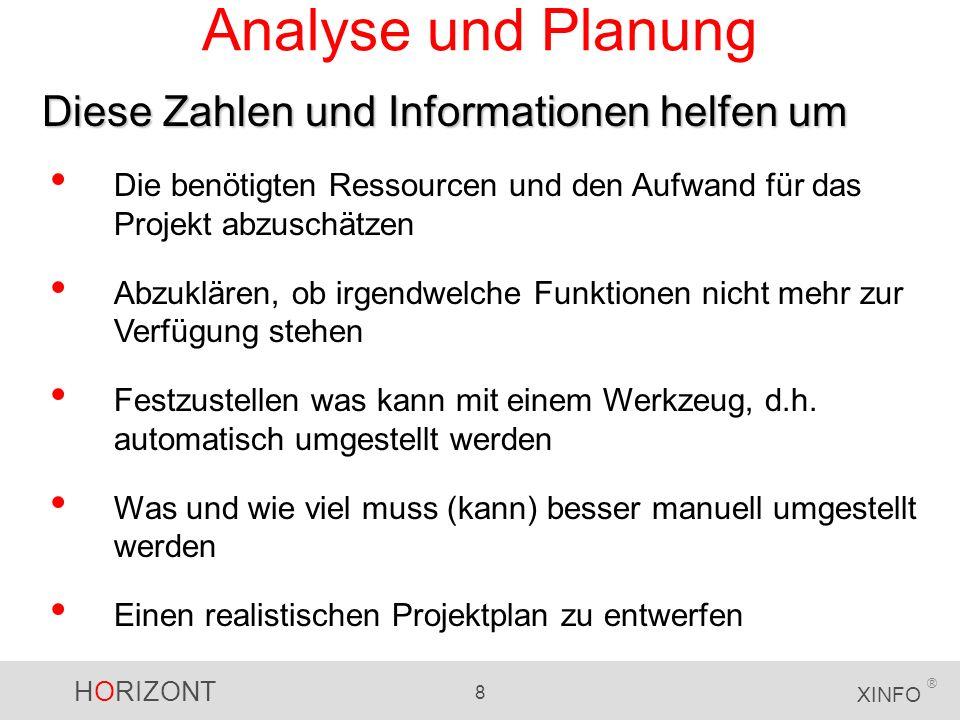 HORIZONT 8 XINFO ® Analyse und Planung Diese Zahlen und Informationen helfen um Die benötigten Ressourcen und den Aufwand für das Projekt abzuschätzen