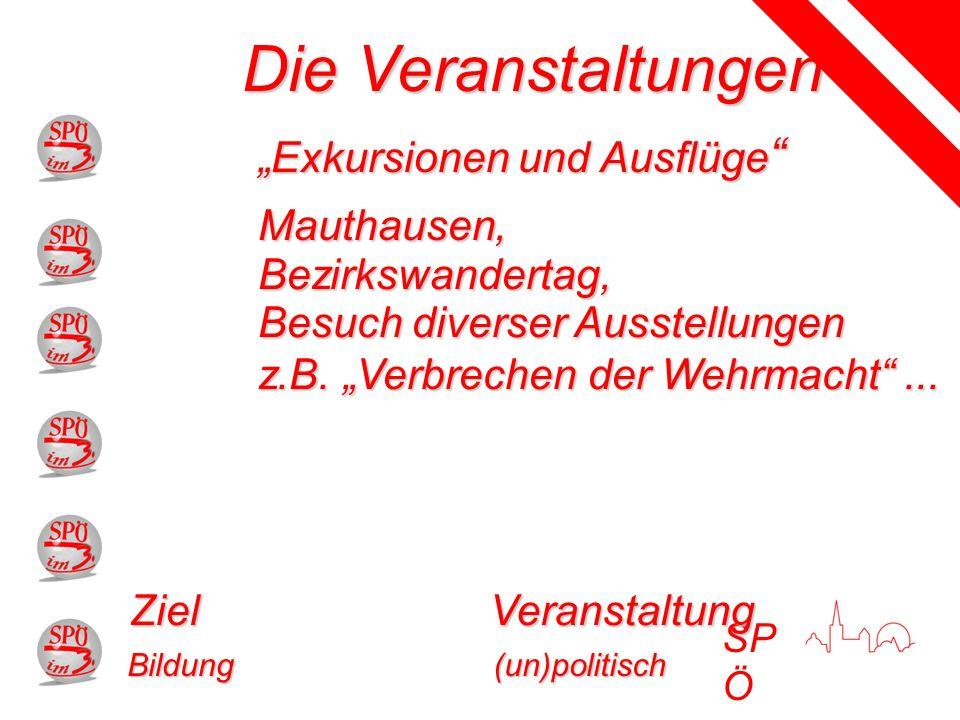 SP Ö Die Veranstaltungen VeranstaltungZiel Exkursionen und Ausflüge Exkursionen und Ausflüge (un)politisch Mauthausen, Bezirkswandertag, Besuch diverser Ausstellungen z.B.