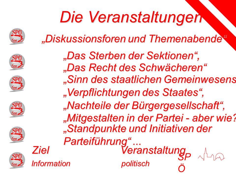 SP Ö Die Veranstaltungen VeranstaltungZiel Die Sektion trifft politisch Kontaktaufnahme und Informations- austausch mit: anderen Sektionen und Bezirken, Information befreundeten Parteien in der SI...