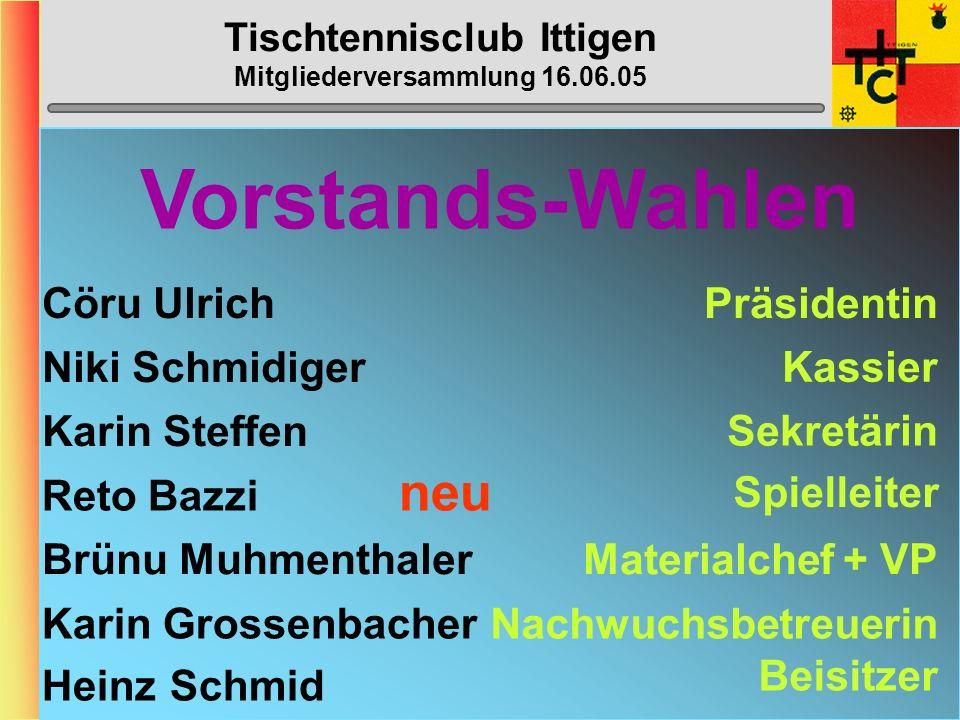 Tischtennisclub Ittigen Mitgliederversammlung 16.06.05 STTV-Cup 1. Vorrunde: Thun 1 – Ittigen 113:2