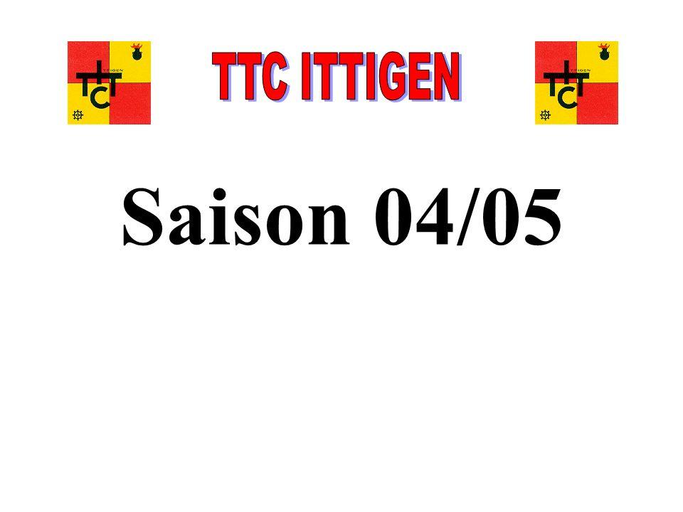 Tischtennisclub Ittigen Mitgliederversammlung 16.06.05 Mannschafts-Daten Verteilung der Daten an Spieler bis FR, 5.