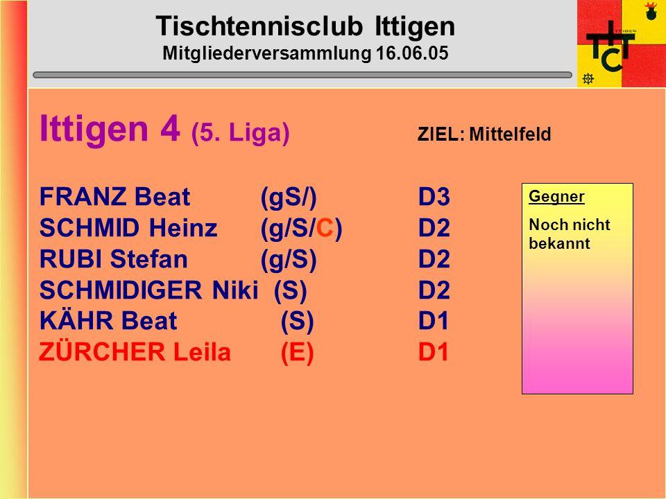 Tischtennisclub Ittigen Mitgliederversammlung 16.06.05 Ittigen 3 (3.