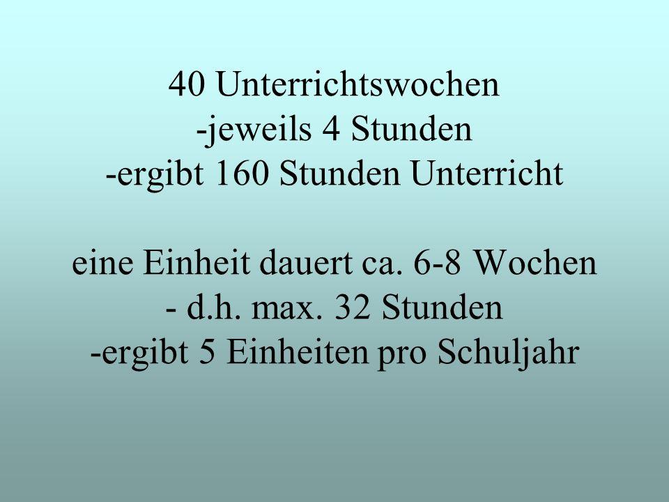 40 Unterrichtswochen -jeweils 4 Stunden -ergibt 160 Stunden Unterricht eine Einheit dauert ca. 6-8 Wochen - d.h. max. 32 Stunden -ergibt 5 Einheiten p