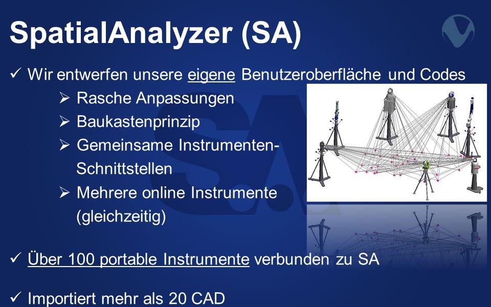 SpatialAnalyzer (SA) Wir entwerfen unsere eigene Benutzeroberfläche und Codes Rasche Anpassungen Baukastenprinzip Gemeinsame Instrumenten- Schnittstel