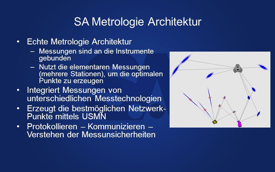 Echte Metrologie Architektur –Messungen sind an die Instrumente gebunden –Nutzt die elementaren Messungen (mehrere Stationen), um die optimalen Punkte