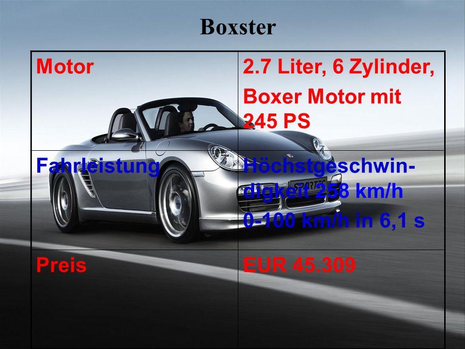 Boxster Motor2.7 Liter, 6 Zylinder, Boxer Motor mit 245 PS FahrleistungHöchstgeschwin- digkeit 258 km/h 0-100 km/h in 6,1 s PreisEUR 45.309