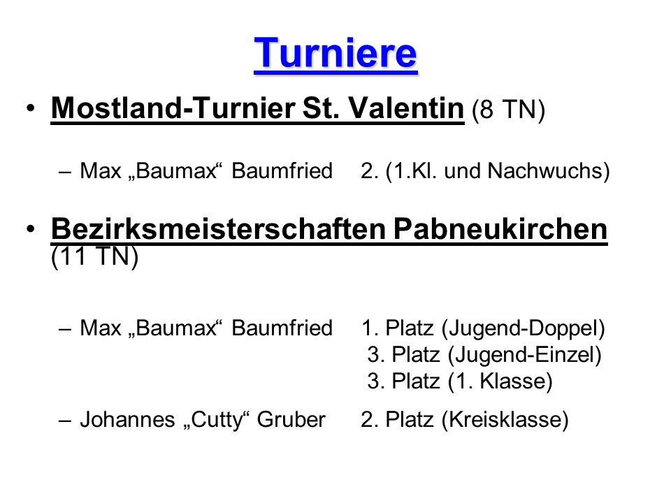 Turniere Mostland-Turnier St. Valentin (8 TN) –Max Baumax Baumfried 2. (1.Kl. und Nachwuchs) Bezirksmeisterschaften Pabneukirchen (11 TN) –Max Baumax