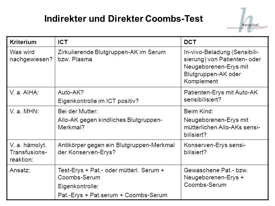 Indirekter und Direkter Coombs-Test KriteriumICTDCT Was wird nachgewiesen? Zirkulierende Blutgruppen-AK im Serum bzw. Plasma In-vivo-Beladung (Sensibi