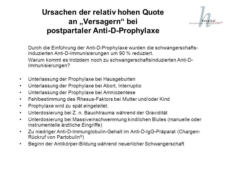 Ursachen der relativ hohen Quote an Versagern bei postpartaler Anti-D-Prophylaxe Durch die Einführung der Anti-D-Prophylaxe wurden die schwangerschaft