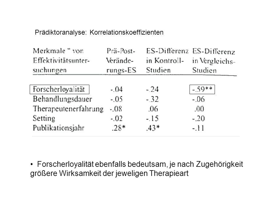 Prädiktoranalyse: Korrelationskoeffizienten Forscherloyalität ebenfalls bedeutsam, je nach Zugehörigkeit größere Wirksamkeit der jeweligen Therapieart