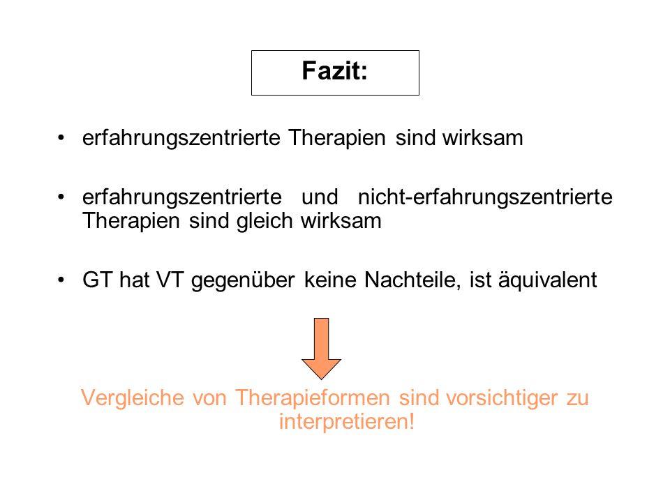 Fazit: erfahrungszentrierte Therapien sind wirksam erfahrungszentrierte und nicht-erfahrungszentrierte Therapien sind gleich wirksam GT hat VT gegenüb