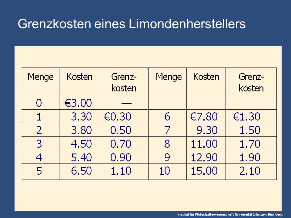 Institut für Wirtschaftswissenschaft. Universität Erlangen-Nürnberg Grenzkosten eines Limondenherstellers