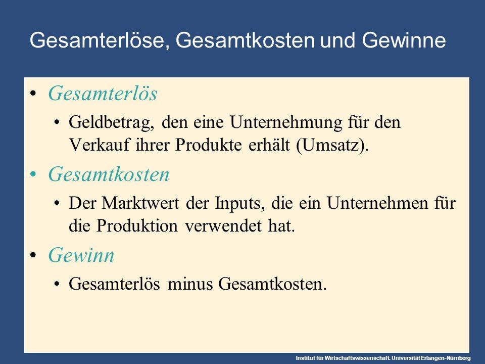 Institut für Wirtschaftswissenschaft. Universität Erlangen-Nürnberg Gesamterlöse, Gesamtkosten und Gewinne Gesamterlös Geldbetrag, den eine Unternehmu