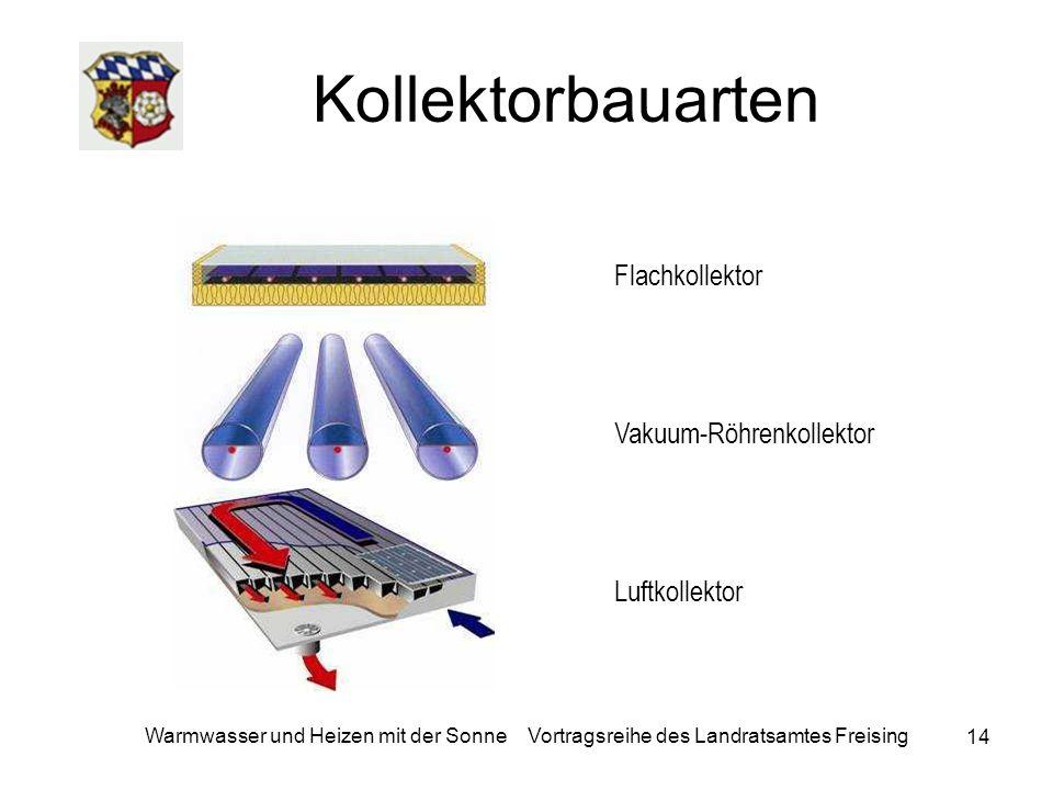 14 Warmwasser und Heizen mit der Sonne Vortragsreihe des Landratsamtes Freising Kollektorbauarten Flachkollektor Vakuum-Röhrenkollektor Luftkollektor