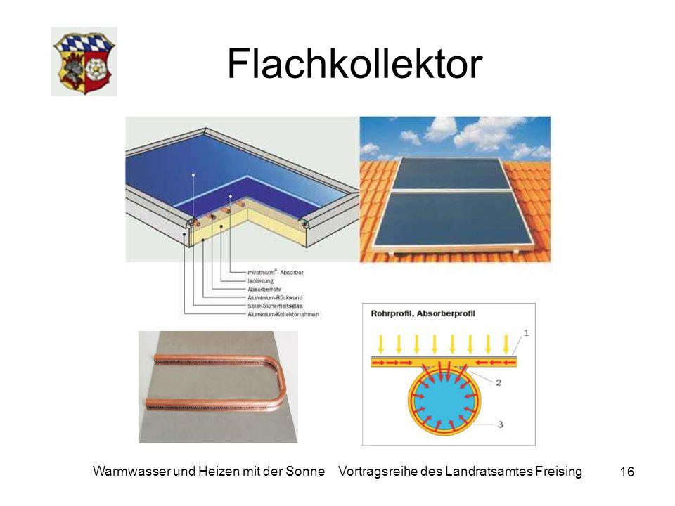 16 Warmwasser und Heizen mit der Sonne Vortragsreihe des Landratsamtes Freising Flachkollektor