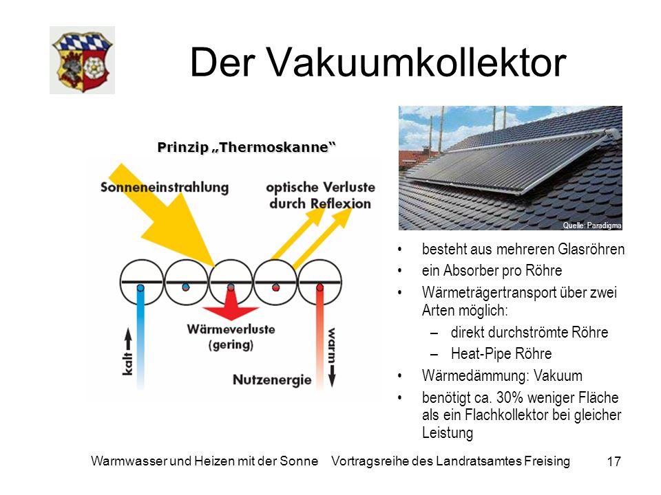 17 Warmwasser und Heizen mit der Sonne Vortragsreihe des Landratsamtes Freising Der Vakuumkollektor besteht aus mehreren Glasröhren ein Absorber pro R