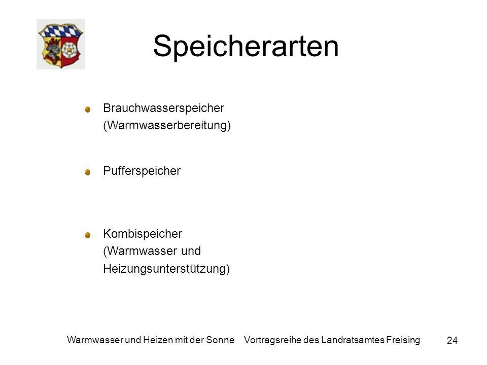 24 Warmwasser und Heizen mit der Sonne Vortragsreihe des Landratsamtes Freising Speicherarten Brauchwasserspeicher (Warmwasserbereitung) Pufferspeiche